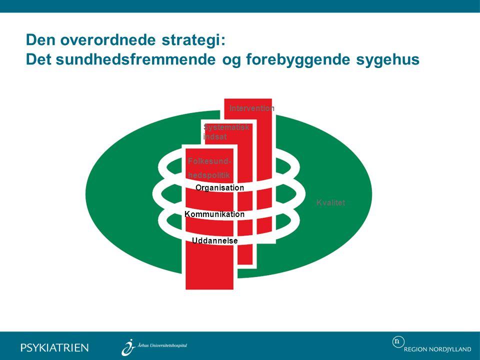 Den overordnede strategi: Det sundhedsfremmende og forebyggende sygehus