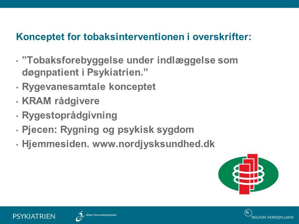 Konceptet for tobaksinterventionen i overskrifter: