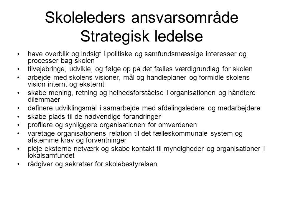 Skoleleders ansvarsområde Strategisk ledelse