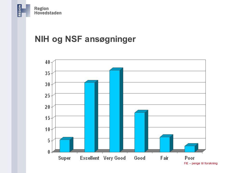 NIH og NSF ansøgninger Typisk kun bevilling til omkring 20 % - forskningsrådene og NIH fx.