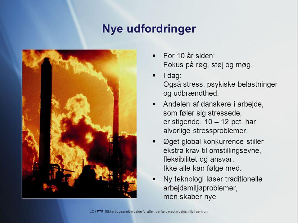 Nye udfordringer For 10 år siden: Fokus på røg, støj og møg.