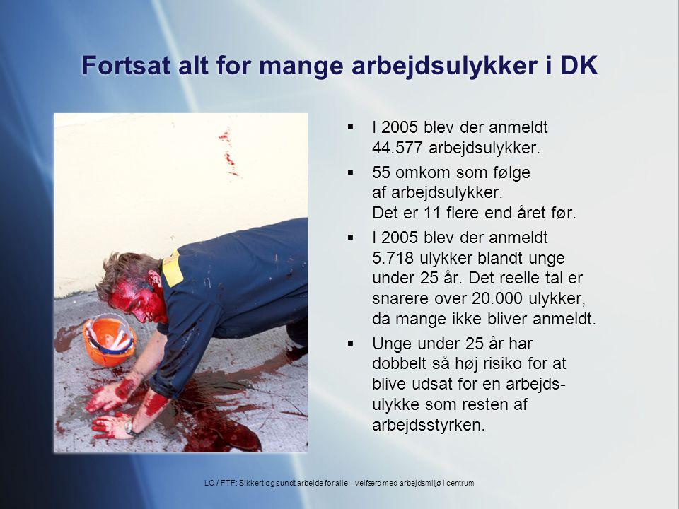 Fortsat alt for mange arbejdsulykker i DK