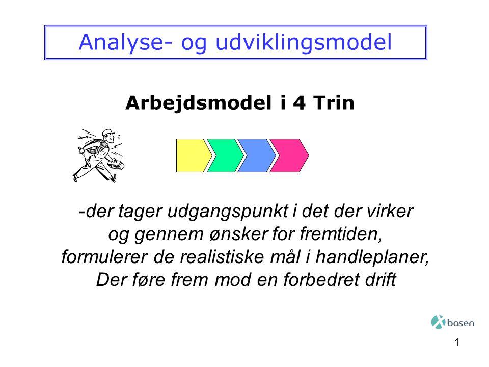 Analyse- og udviklingsmodel