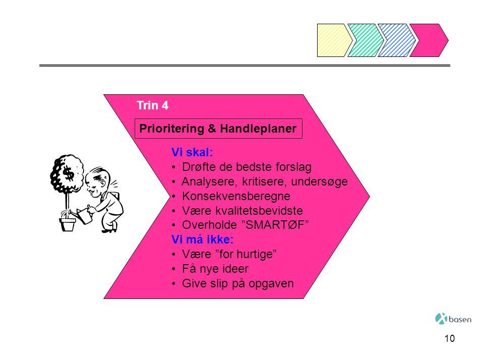 Trin 4 Prioritering & Handleplaner. Vi skal: Drøfte de bedste forslag. Analysere, kritisere, undersøge.