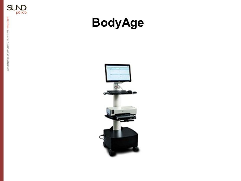 BodyAge