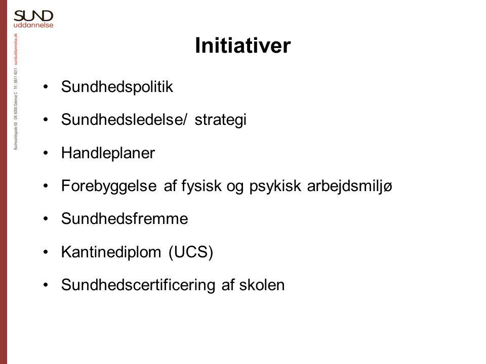 Initiativer Sundhedspolitik Sundhedsledelse/ strategi Handleplaner
