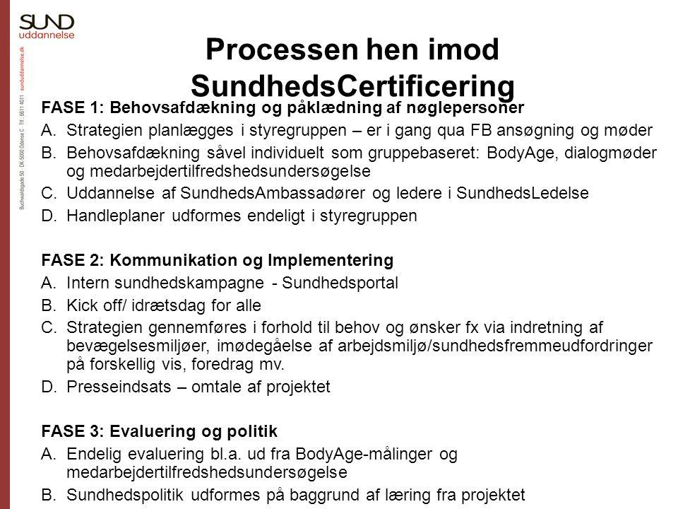 Processen hen imod SundhedsCertificering