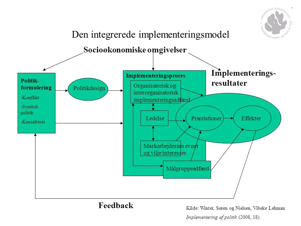 Den integrerede implementeringsmodel