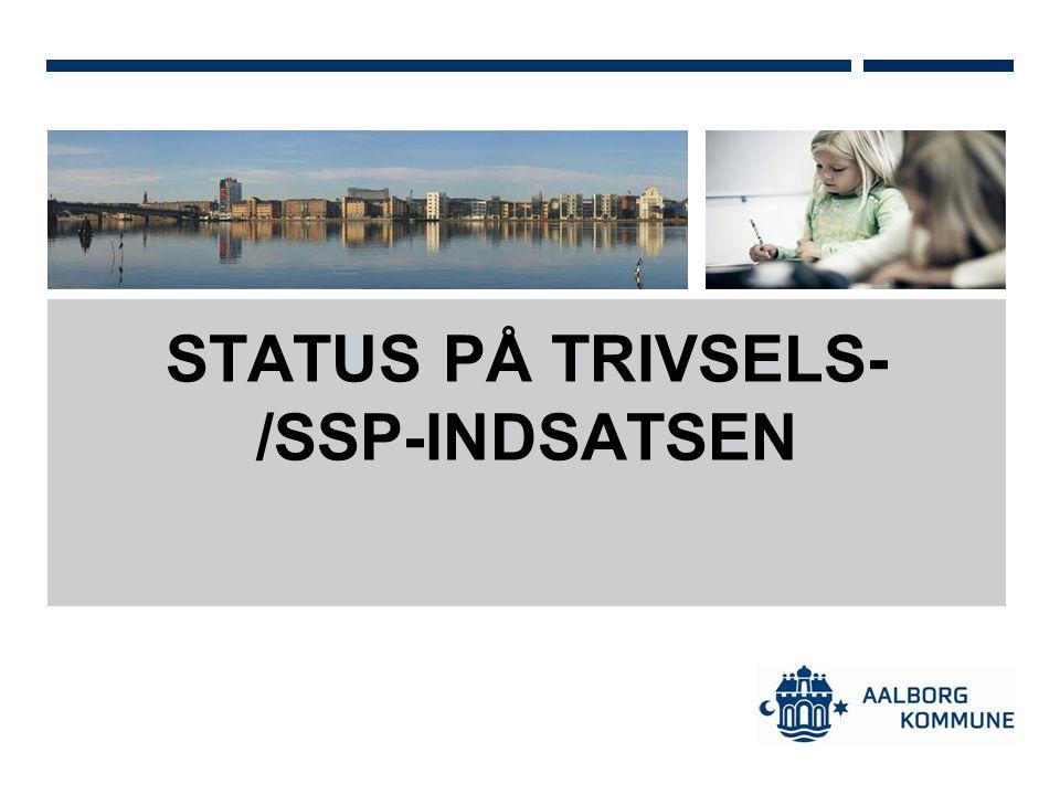 STATUS PÅ TRIVSELS-/SSP-INDSATSEN