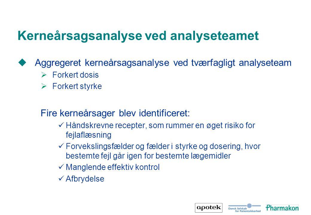 Kerneårsagsanalyse ved analyseteamet