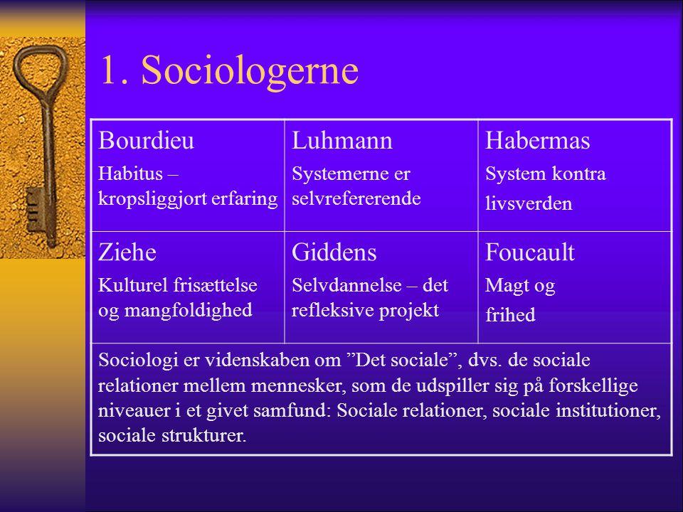 1. Sociologerne Bourdieu Luhmann Habermas Ziehe Giddens Foucault