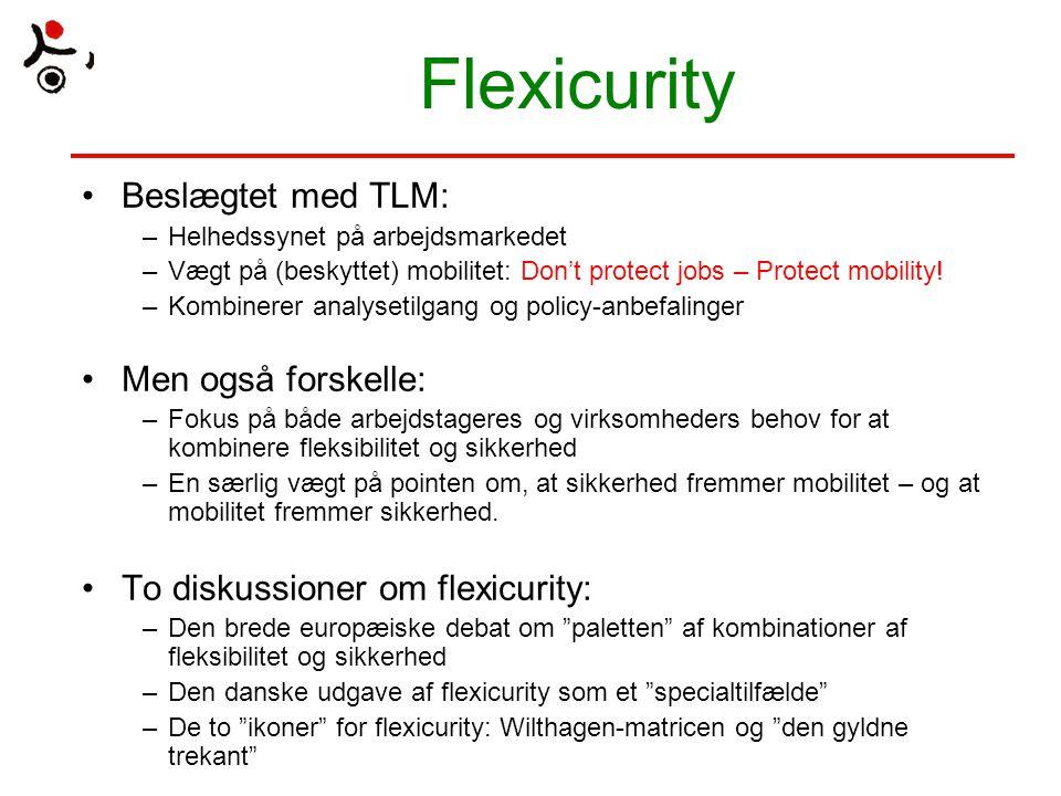 Flexicurity Beslægtet med TLM: Men også forskelle: