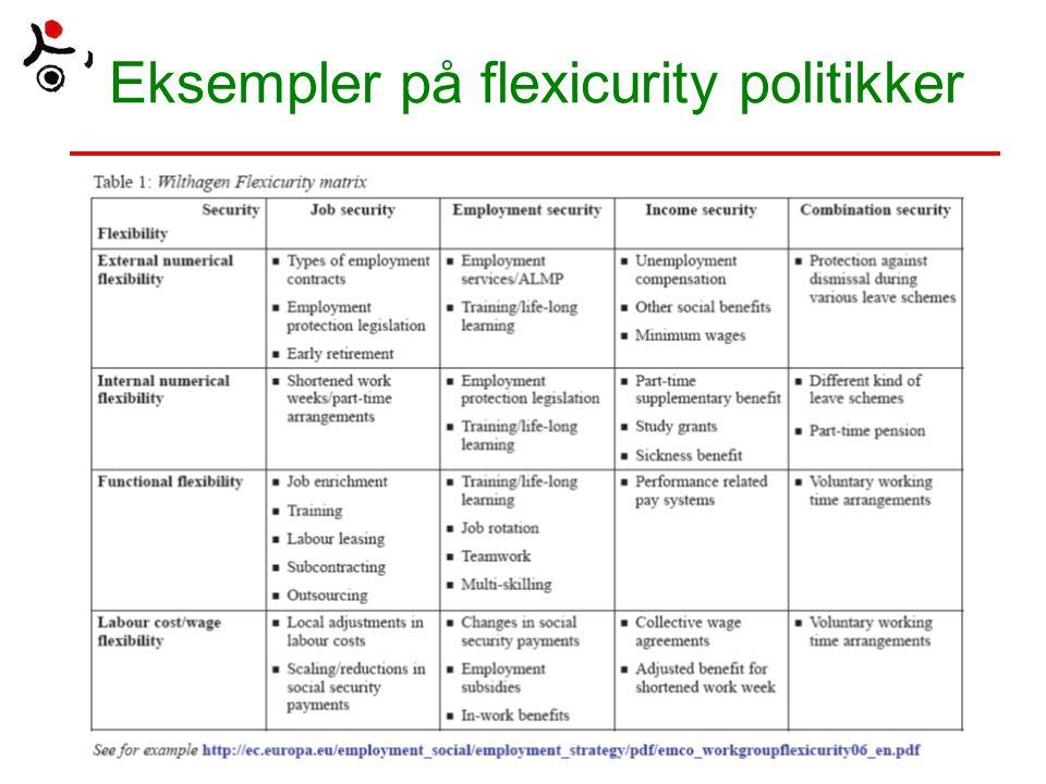 Eksempler på flexicurity politikker