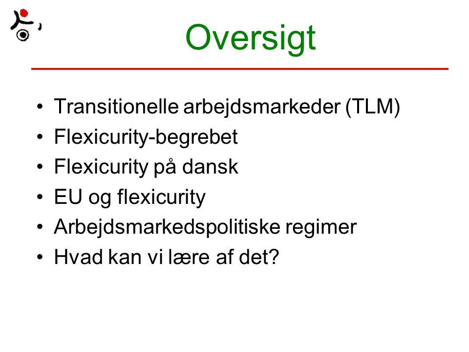 Oversigt Transitionelle arbejdsmarkeder (TLM) Flexicurity-begrebet