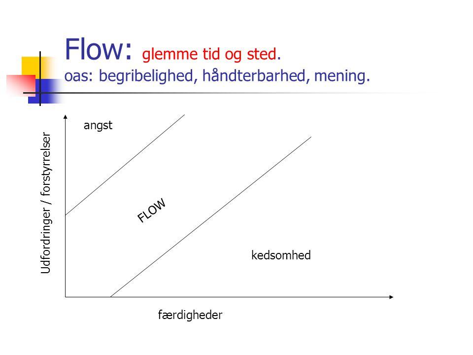 Flow: glemme tid og sted. oas: begribelighed, håndterbarhed, mening.