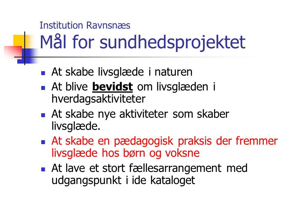 Institution Ravnsnæs Mål for sundhedsprojektet