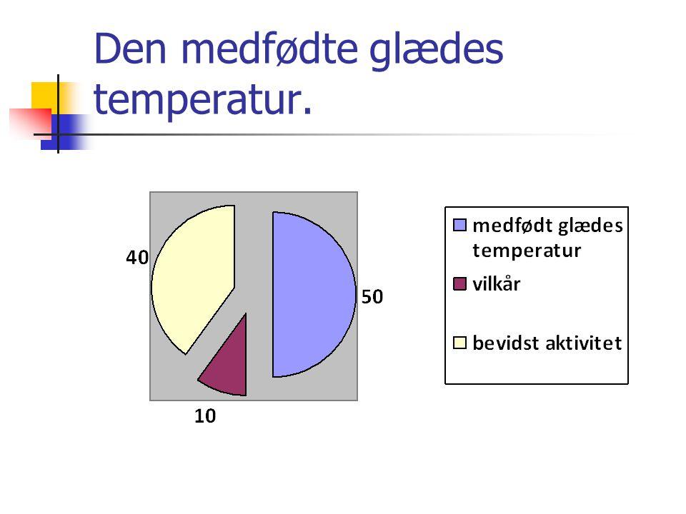 Den medfødte glædes temperatur.