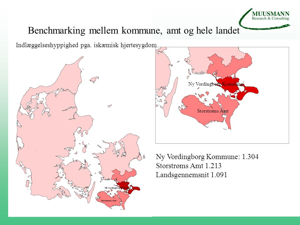 Benchmarking mellem kommune, amt og hele landet
