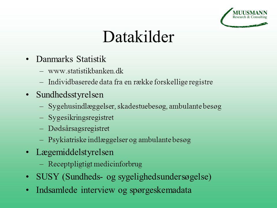 Datakilder Danmarks Statistik Sundhedsstyrelsen Lægemiddelstyrelsen