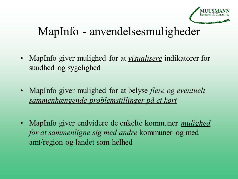 MapInfo - anvendelsesmuligheder