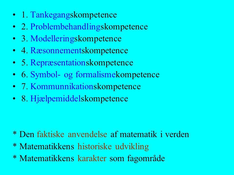 1. Tankegangskompetence