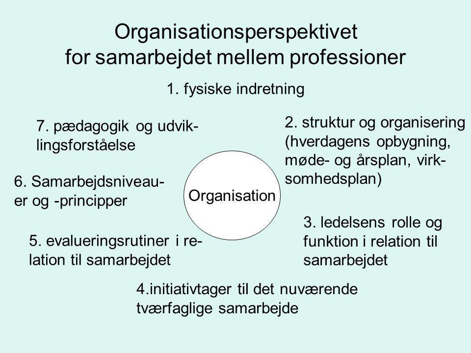 Organisationsperspektivet for samarbejdet mellem professioner