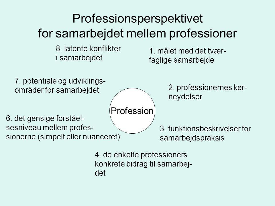 Professionsperspektivet for samarbejdet mellem professioner