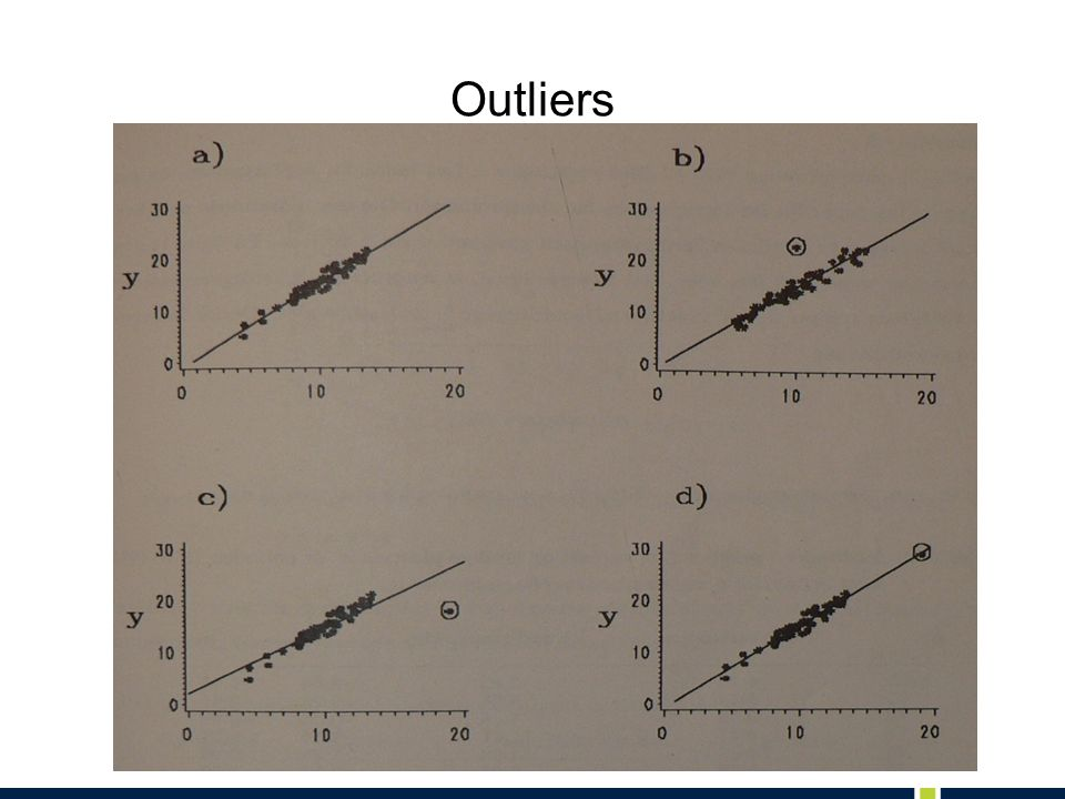 Outliers ingen outliers