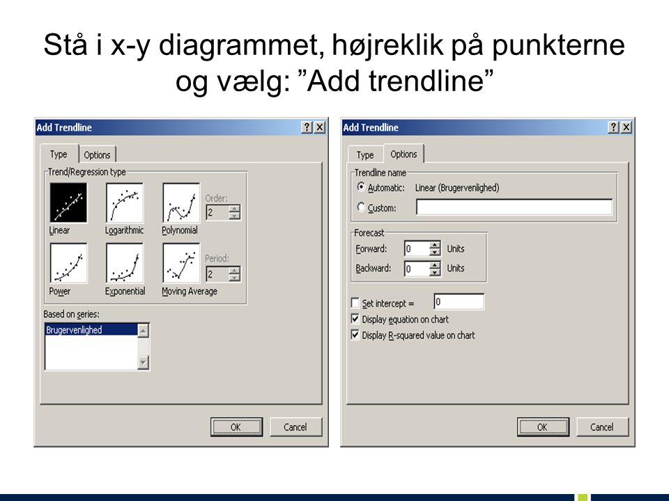 Stå i x-y diagrammet, højreklik på punkterne og vælg: Add trendline