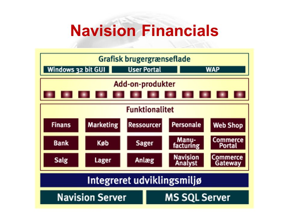 Navision Financials