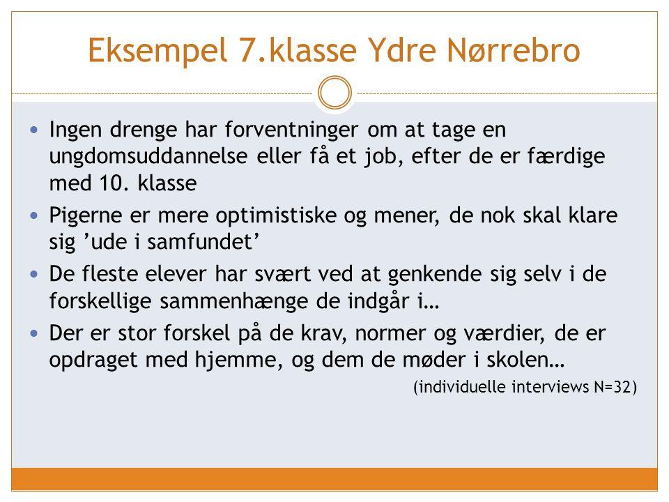Eksempel 7.klasse Ydre Nørrebro