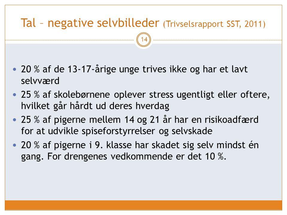 Tal – negative selvbilleder (Trivselsrapport SST, 2011)