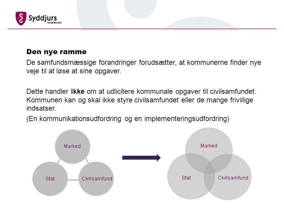 Den nye ramme De samfundsmæssige forandringer forudsætter, at kommunerne finder nye veje til at løse at sine opgaver.
