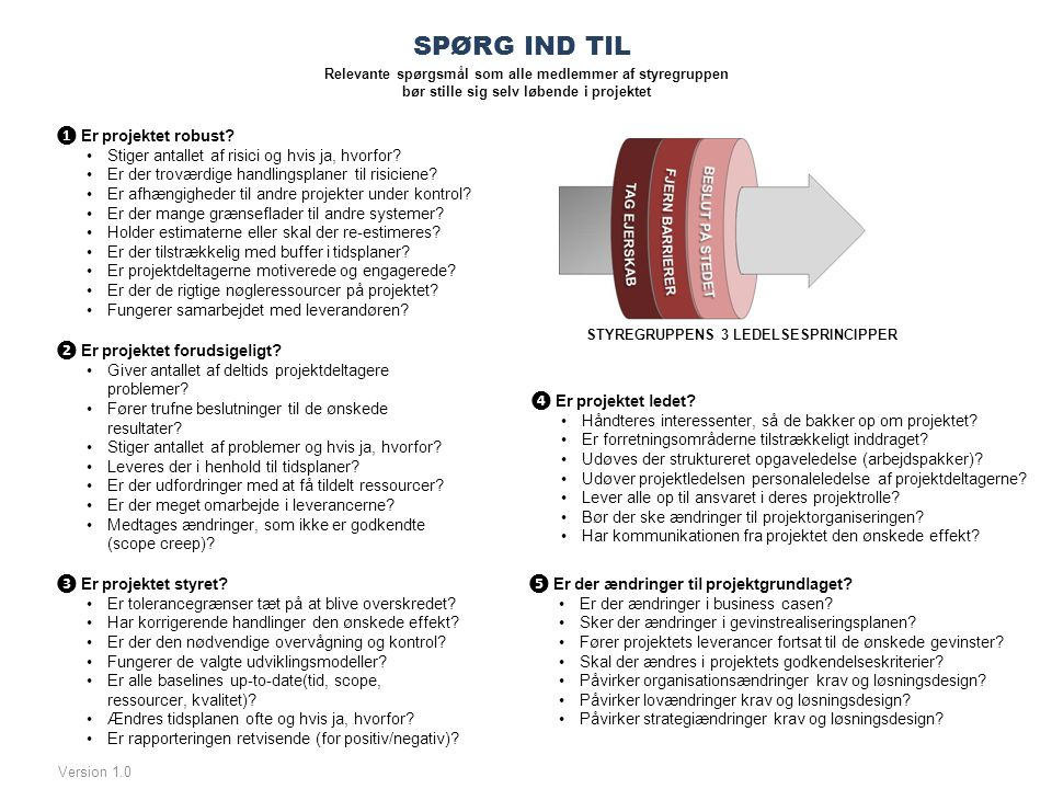 SPØRG IND TIL ❶ Er projektet robust