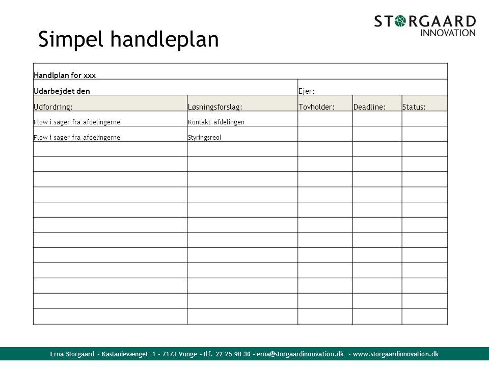 Simpel handleplan Handlplan for xxx Udarbejdet den Ejer: Udfordring: