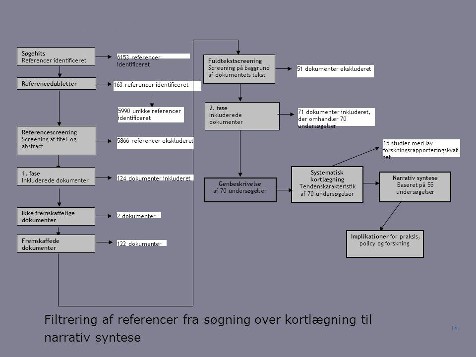 Filtrering af referencer fra søgning over kortlægning til