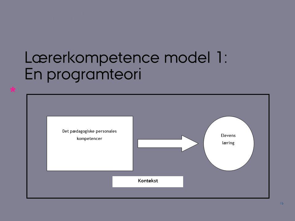 Lærerkompetence model 1: En programteori