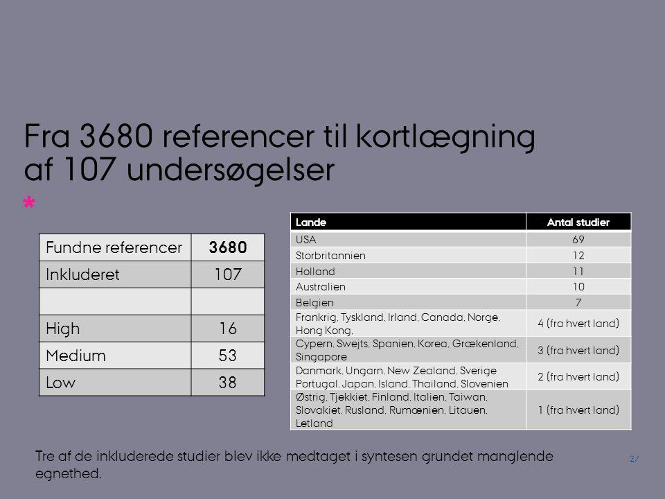 Fra 3680 referencer til kortlægning af 107 undersøgelser