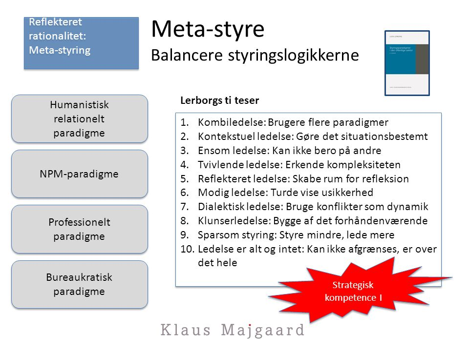 Meta-styre Balancere styringslogikkerne