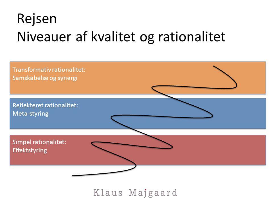 Rejsen Niveauer af kvalitet og rationalitet
