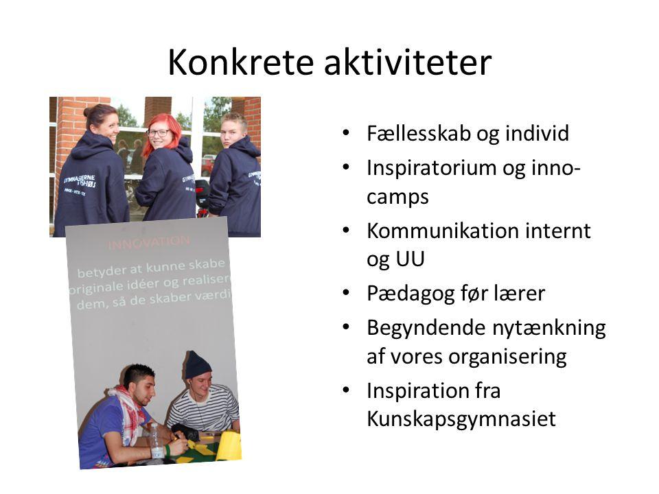 Konkrete aktiviteter Fællesskab og individ Inspiratorium og inno-camps