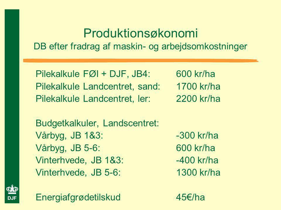 Produktionsøkonomi DB efter fradrag af maskin- og arbejdsomkostninger