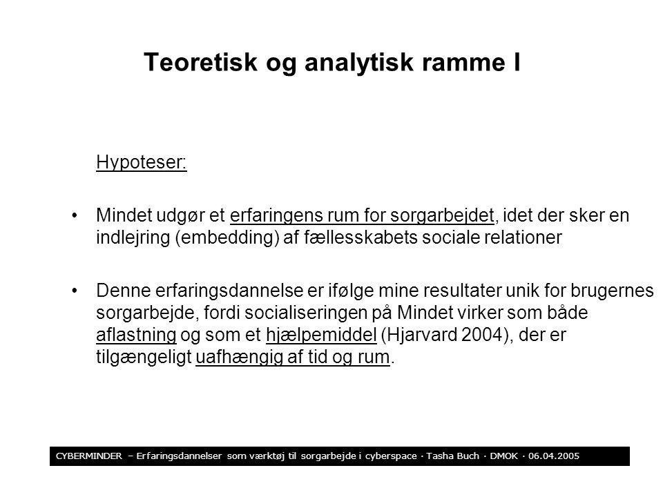 Teoretisk og analytisk ramme I