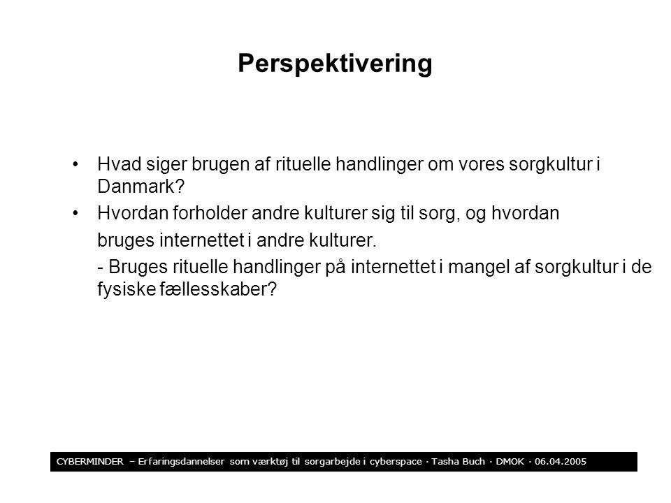 Perspektivering Hvad siger brugen af rituelle handlinger om vores sorgkultur i Danmark Hvordan forholder andre kulturer sig til sorg, og hvordan.