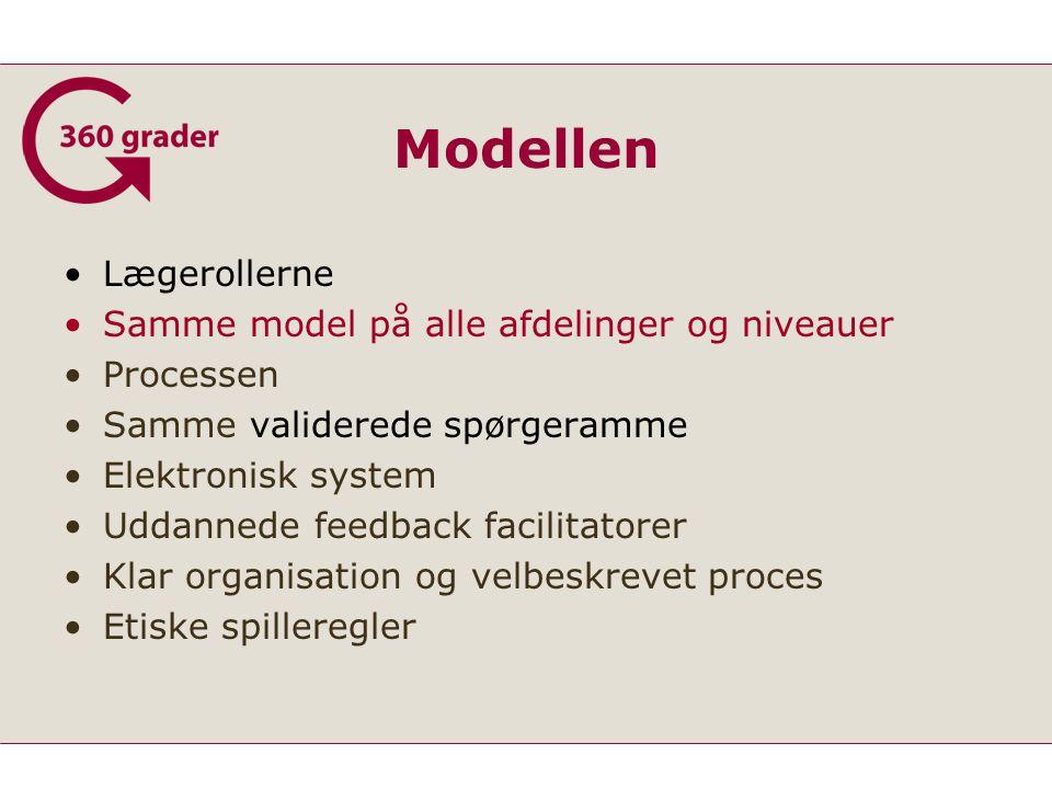 Modellen Lægerollerne Samme model på alle afdelinger og niveauer