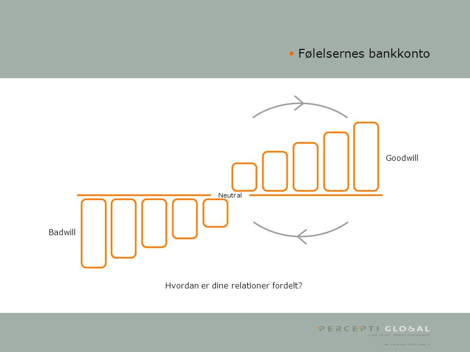Følelsernes bankkonto
