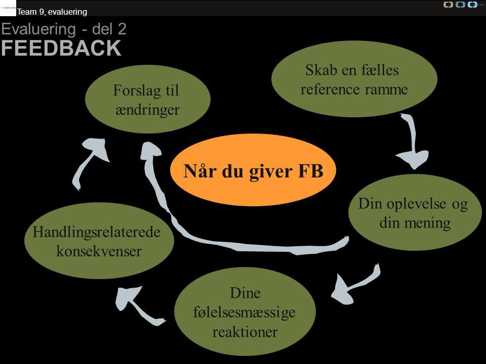 FEEDBACK Når du giver FB Evaluering - del 2