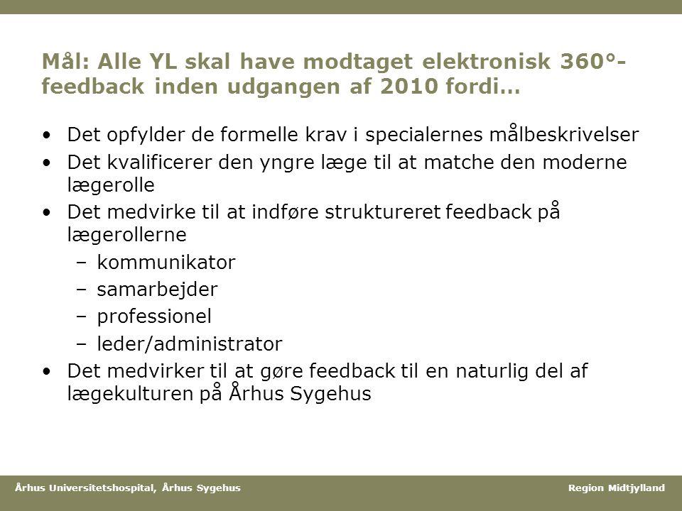 Mål: Alle YL skal have modtaget elektronisk 360°- feedback inden udgangen af 2010 fordi…
