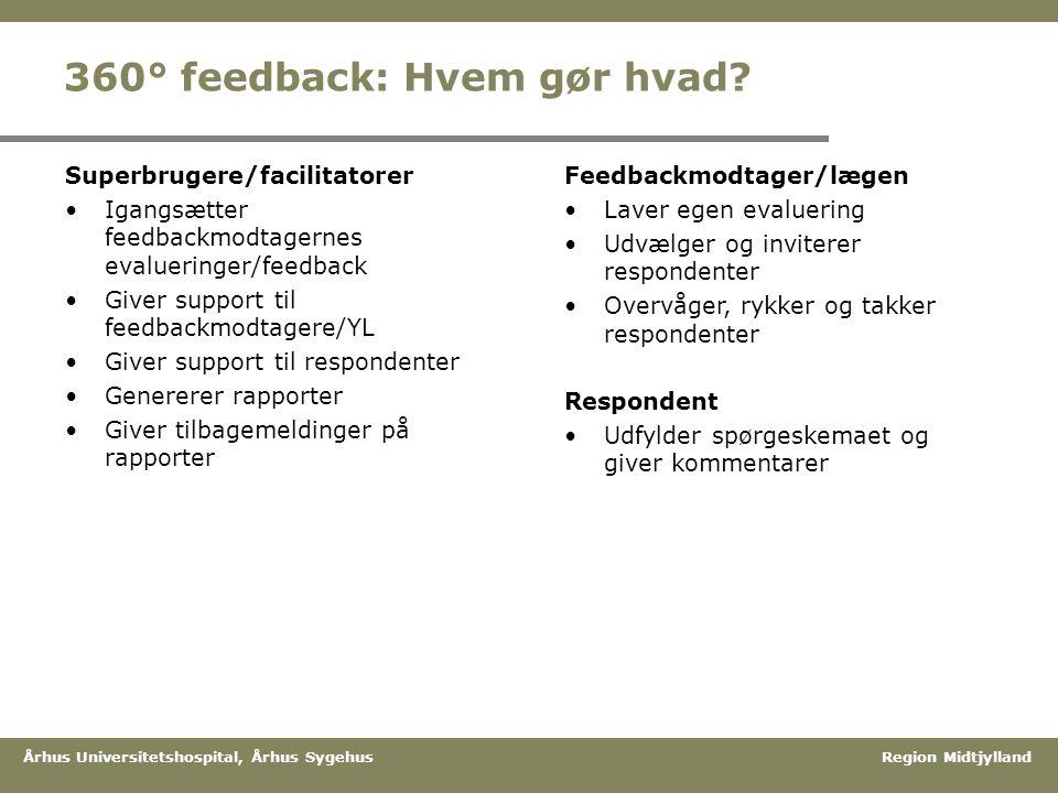 360° feedback: Hvem gør hvad