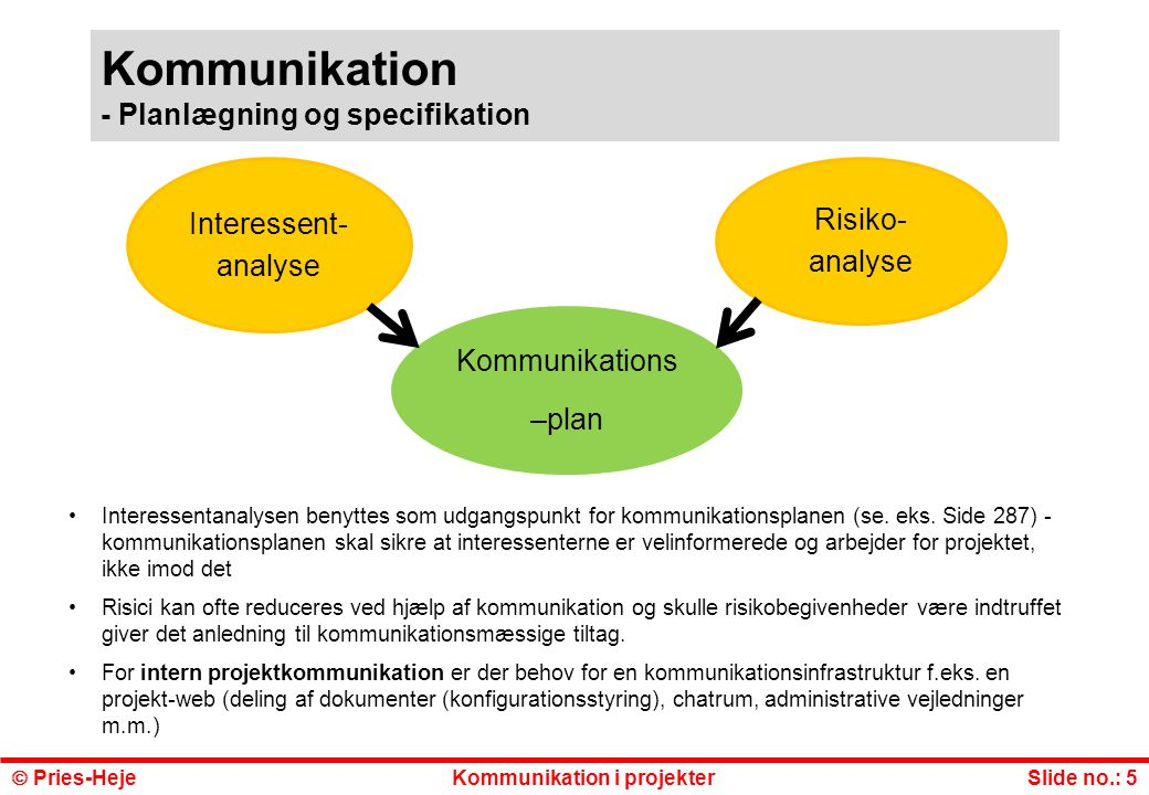 Kommunikation - Planlægning og specifikation